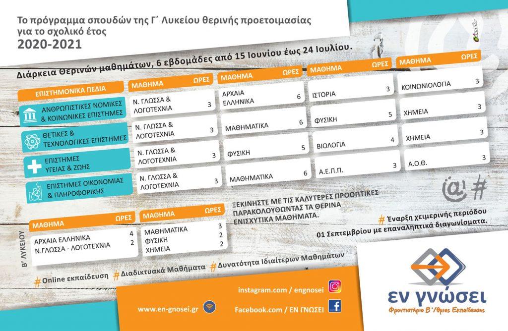 Φροντιστήριο Εν Γνώσει - Φυλλάδιο Καλοκαίρι 2020-2021